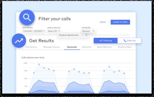 Real time metrics UI