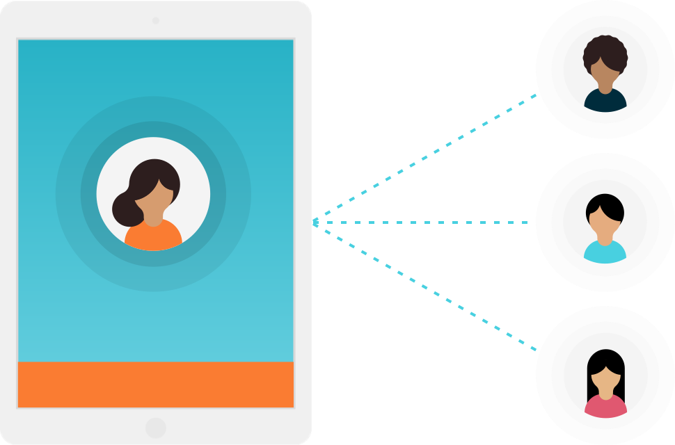 Call Forwarding - Send Calls to Other Numbers | Dialpad