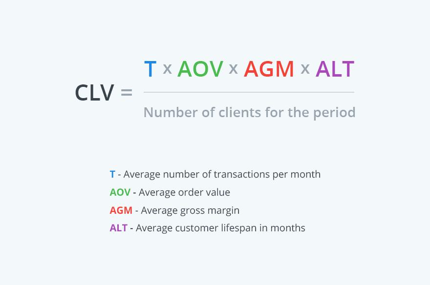 clv calculation