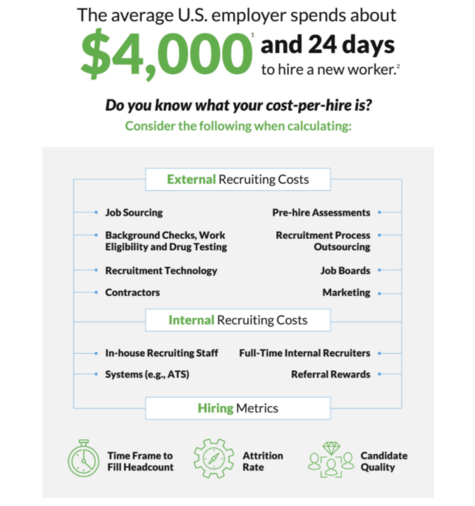costs of hiring in contact centers