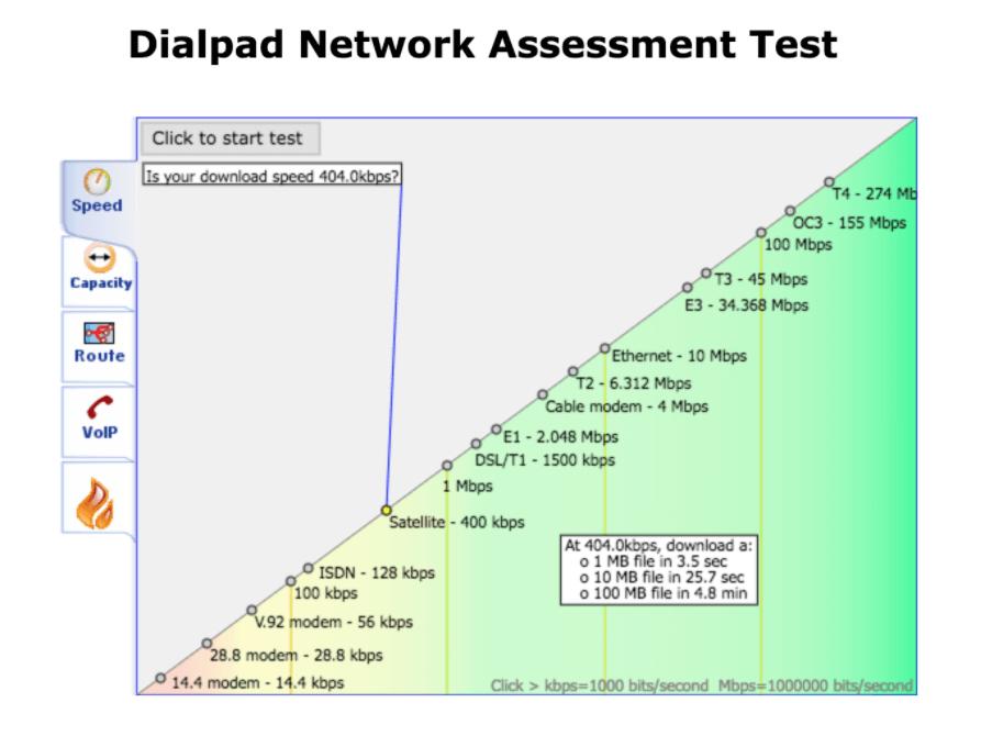 dialpad VoIP network assessment