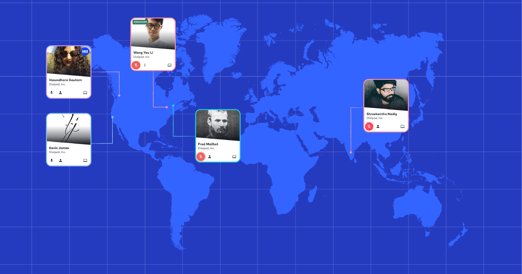 map of cross functional team members