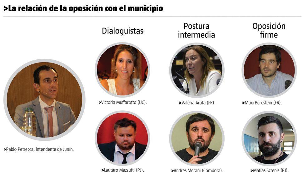 En Junín la rosca política no descansa en cuarentena y asoman estrategias