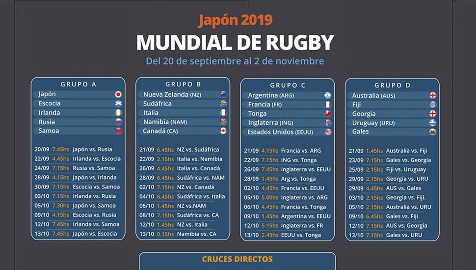 Programación del campeonato mundial de rugby, Tokio 2019.