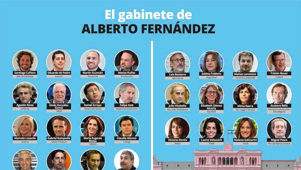 Fernández presentó a sus 21 ministros