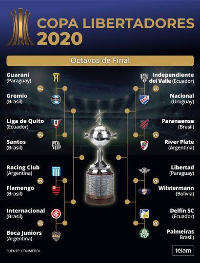 Boca y River tendrán rivales brasileños en  los octavos de final de la Copa Libertadores