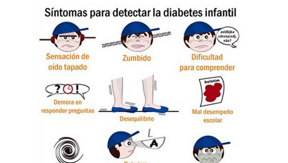 La diabetes, una enfermedad crónica que avanza en el mundo.
