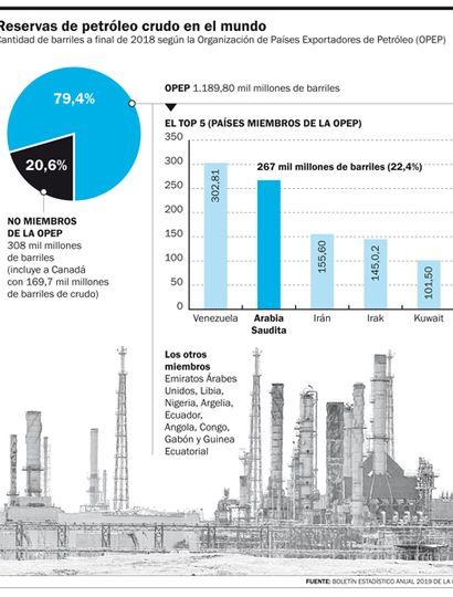 Inquietud mundial tras el ataque a la petrolera saudita