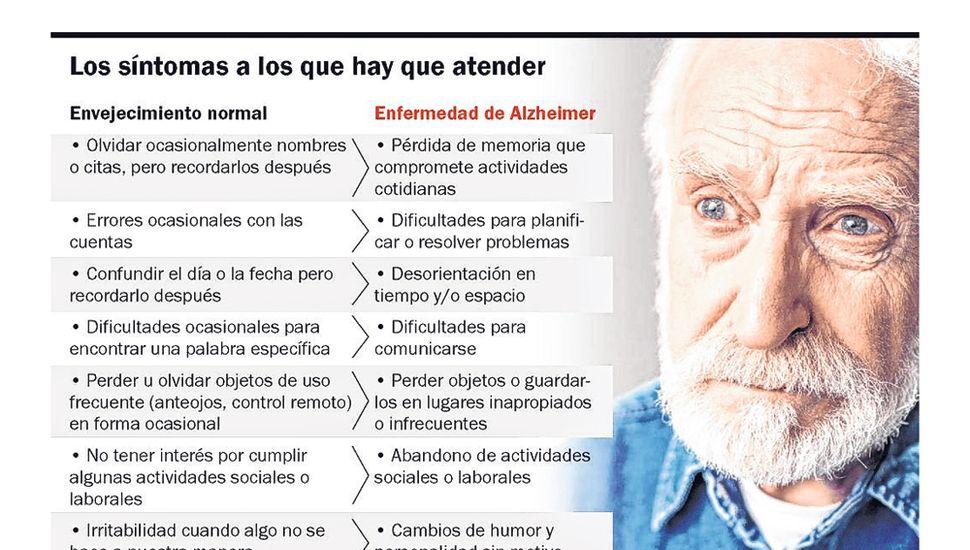 Uno de cada ocho mayores  de 65 años sufre demencia
