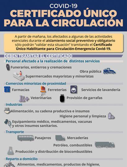 Comienza el Certificado Único para Circulación