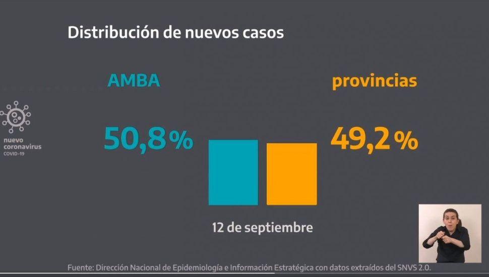 El Gobierno extendió la cuarentena hasta el 11 de octubre