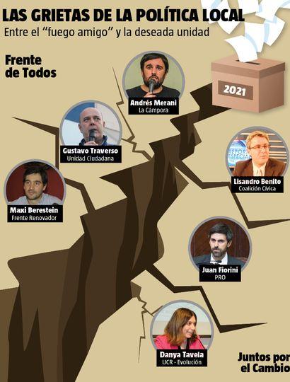 """Las """"grietas"""" que amenazan la estabilidad en la política juninense"""
