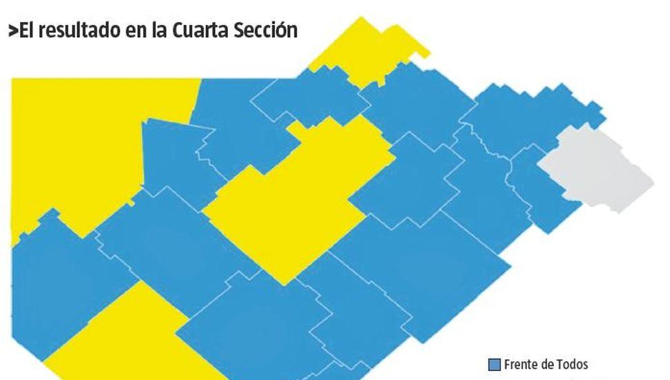 PASO: el Frente de Todos se impuso en  siete de los diez distritos de la Región