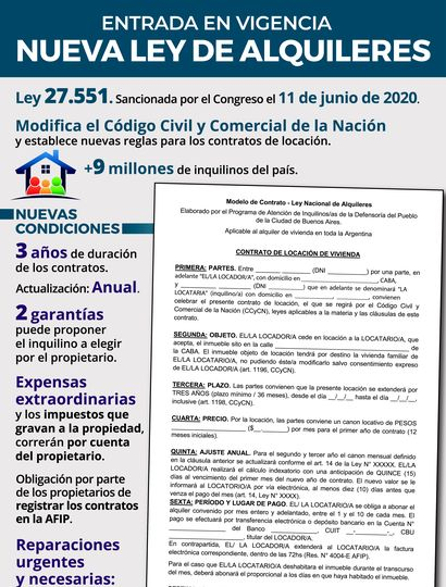 Contratos de 3 años y actualización anual, bases de la ley de alquileres