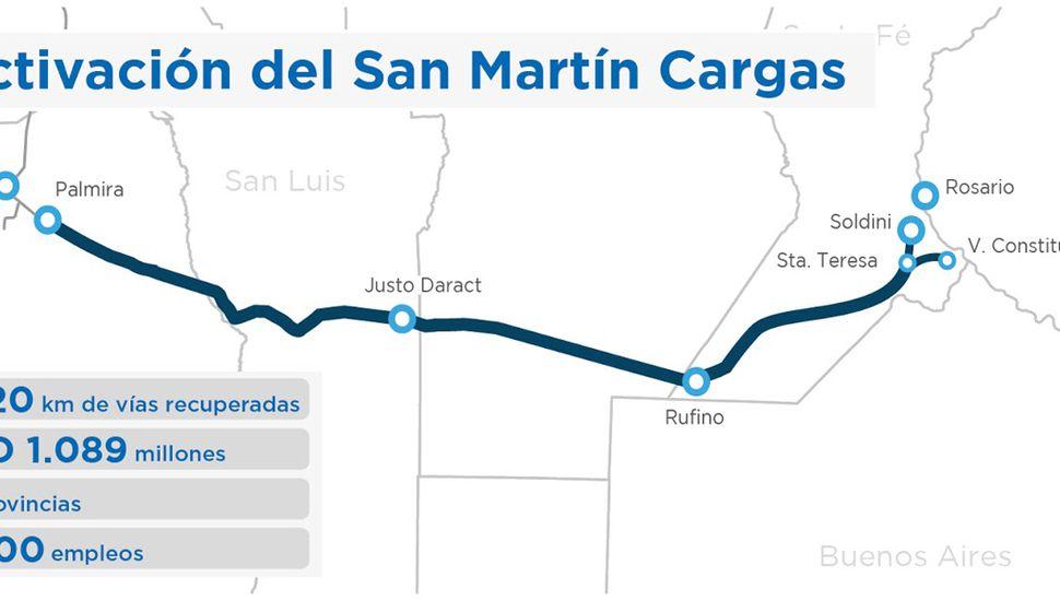 Renovarán los rieles del Ferrocarril San Martín Cargas entre Rosario y Mendoza