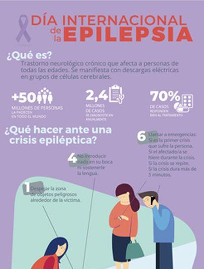 Se conmemoró el Día mundial de la Epilepsia