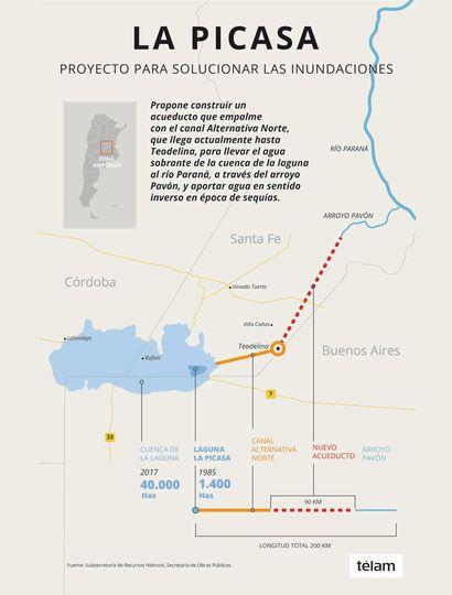 """Preocupa a la Provincia la decisión  """"unilateral"""" de Santa Fe por La Picasa"""