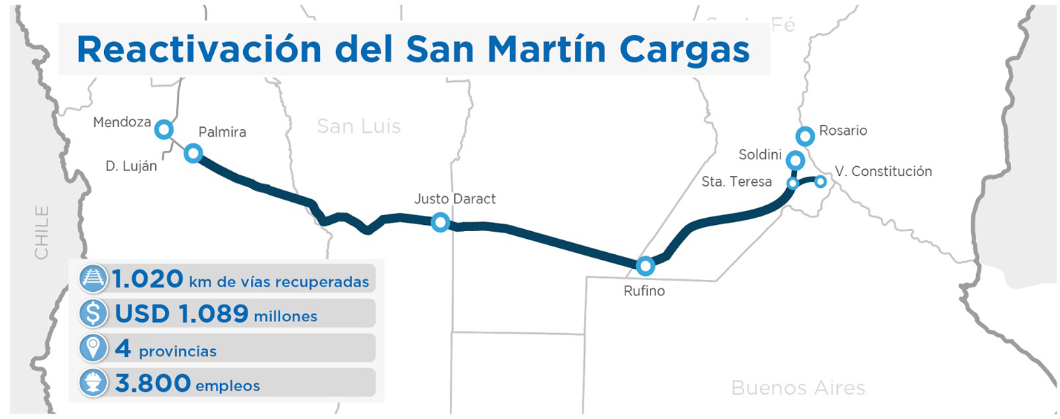Renovarán los rieles del Ferrocarril San Martín Cargas entre Rosario y  Mendoza • Diario Democracia