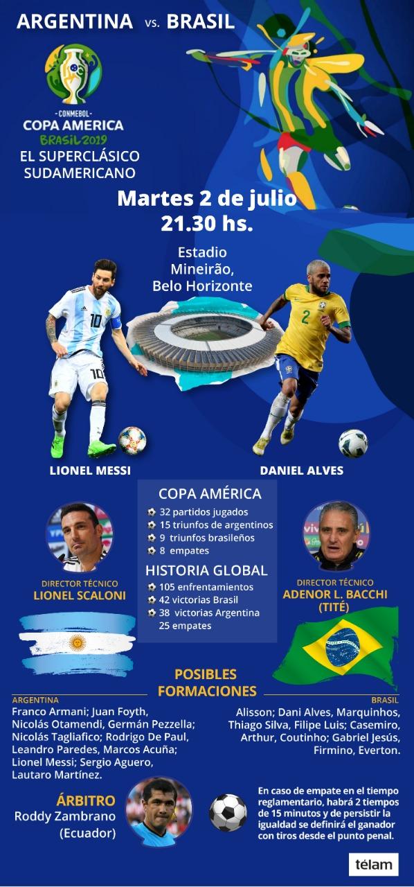 A Horas De La Semifinal Los Antecedentes De Argentina En El Mineirao Diario Democracia