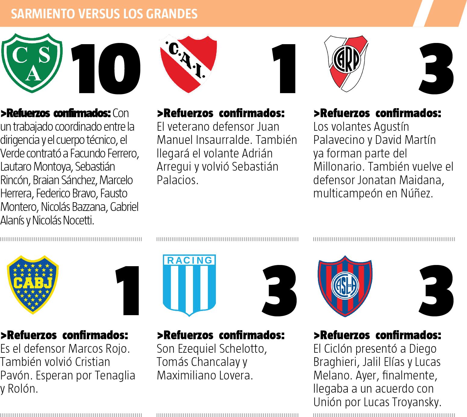 club atletico sarmiento de junin listo para la copa de la liga profesional argentina