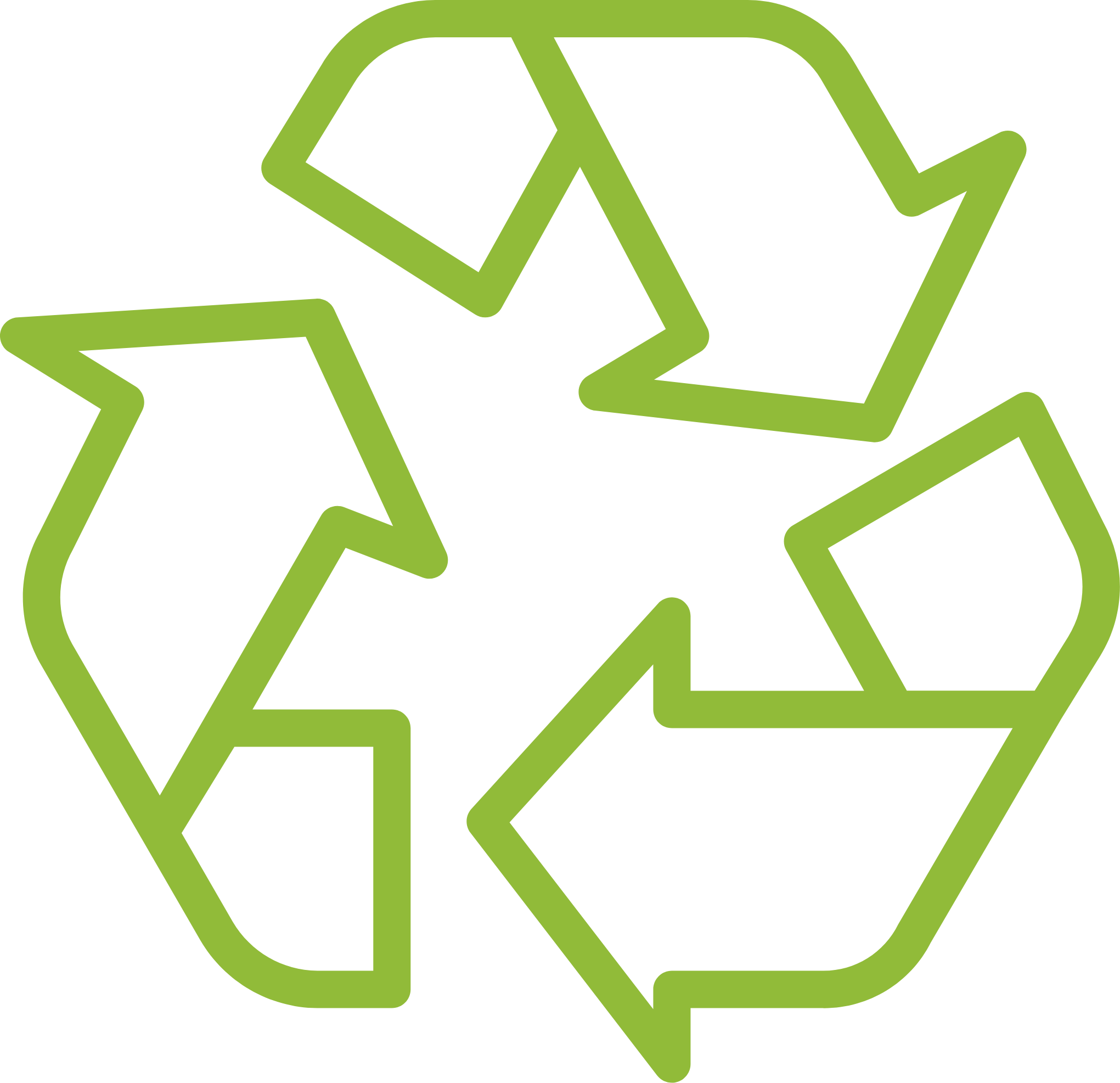 By-Product Recovery & Recycling