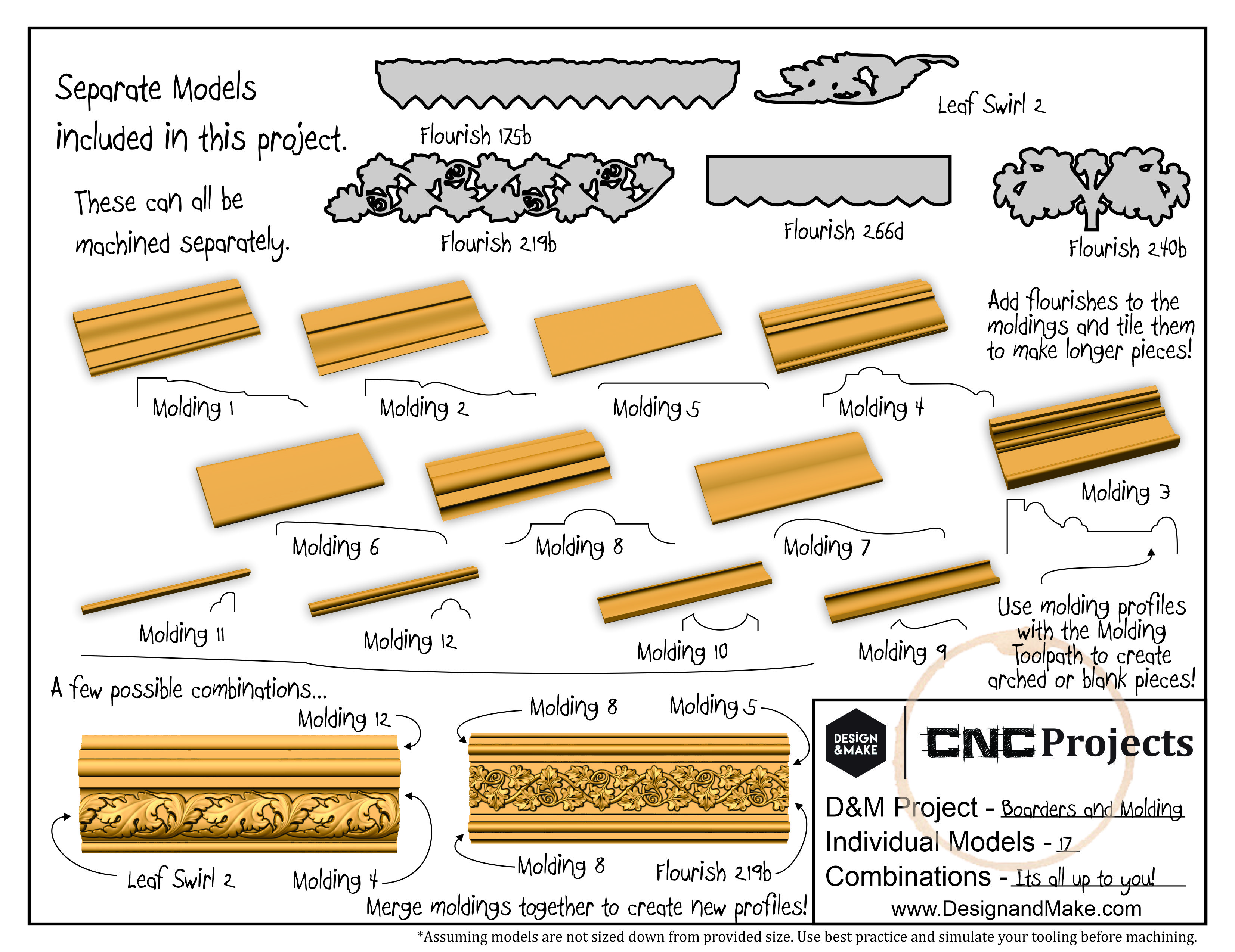 Architectural Elements - Borders and Moldings - Project Sheet