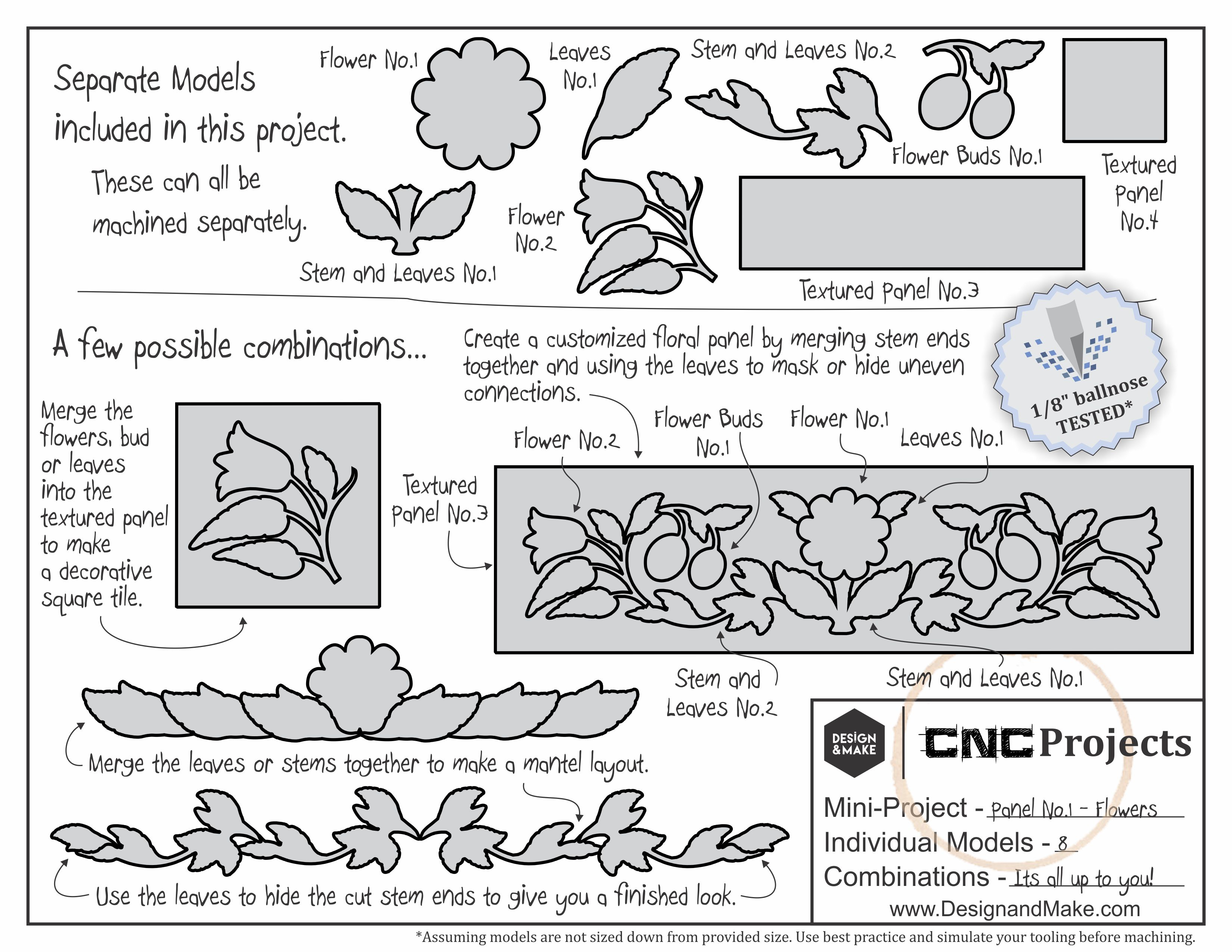 Panel No.1 - Flowers - Project Sheet