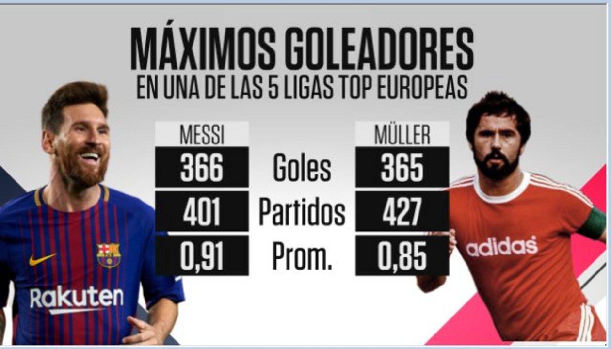 ¡Noooo! Se confirmó que Lionel Messi tiene un guante en su zurda