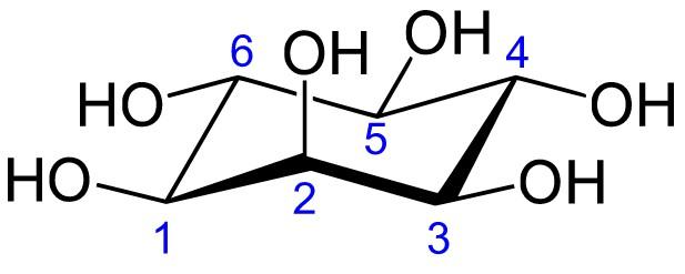 Molécule d'inositol: bienfaits, dosage et danger de cette molécule.
