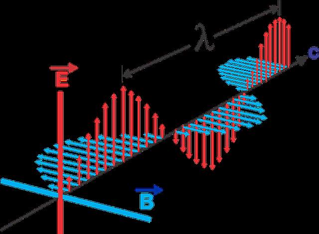 Ondes électromagnétiques: utilisées en magnétothérapie, quel danger et bienfaits?