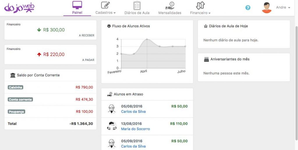 Dashboard do Sistema