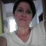 Alena K., Pomoc v domácnosti - Hodonín