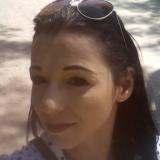 Simona K., Hlídaní dětí - Hodonín