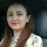 Oksana M., Pomoc v domácnosti - Praha
