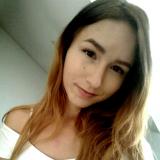 Dominika B., Doučování - Brno