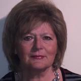 Gabriella K., Gyermekfelügyelet - Budaörs