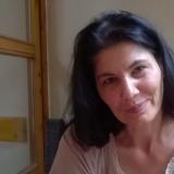Iveta H., Zdravie a krása - Bratislava