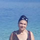 Maria V., Pomoc v domácnosti - Bratislava