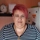 Denisa S., Babysitting - Slovensko
