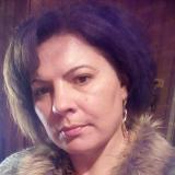 Jarmila H., Opatrovanie detí - Michalovce
