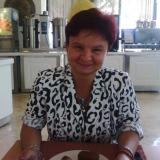 Karolina R., Pomoc v domácnosti - Bratislava