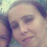 Blanka M., Pomoc v domácnosti - Prešov
