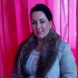 Miriama D., Opatrovanie detí - Košice - okolie