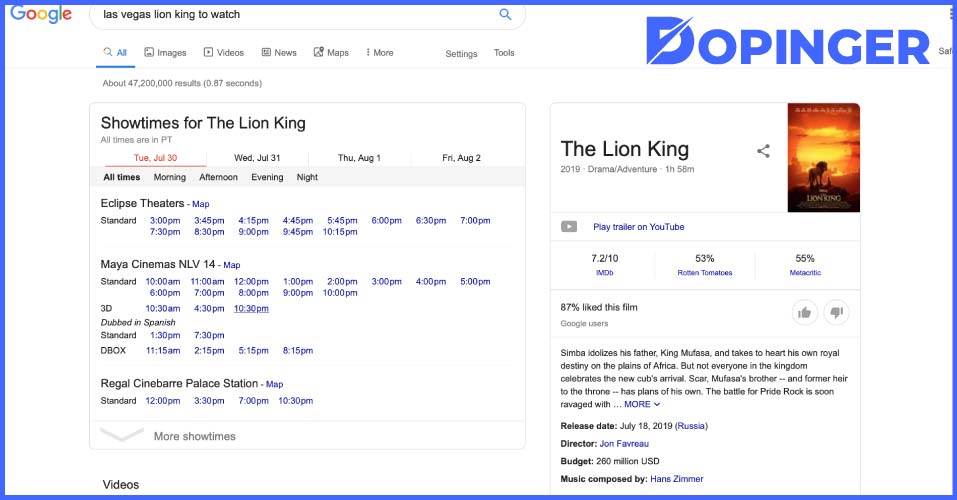 structured data for movies