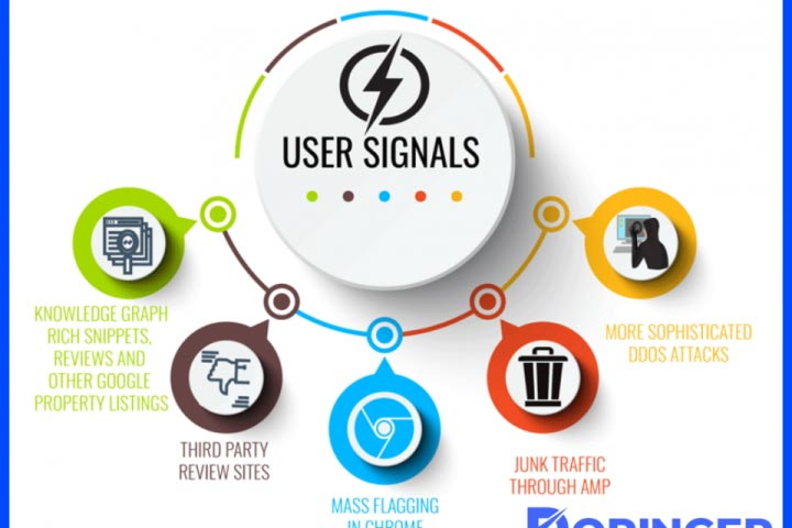 social signals myths