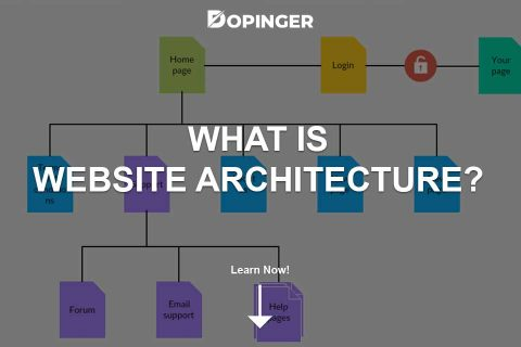 What Is Website Architecture?