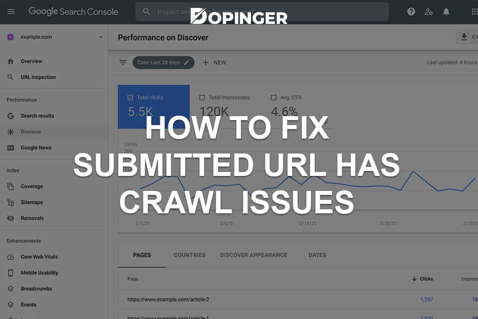 Submitted URL Has Crawl Issue