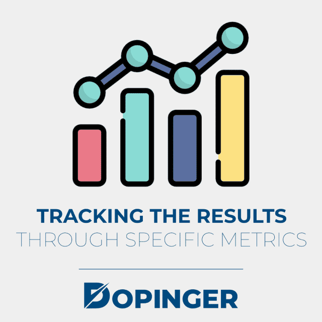 tracking the results through specific metrics