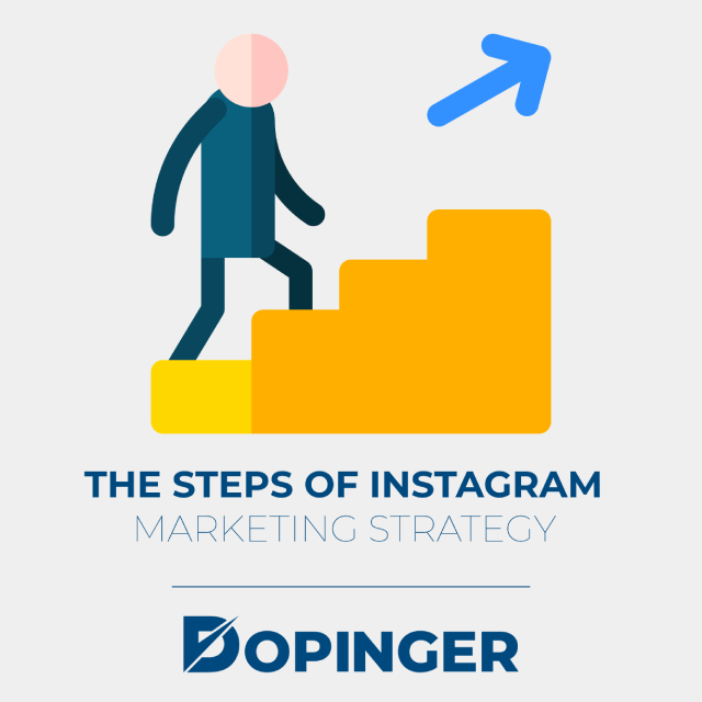 the steps of instagram marketing strategy