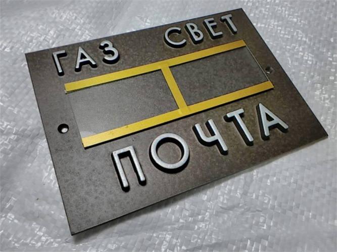 Табличка показания счетчиков газа и электроэнергии